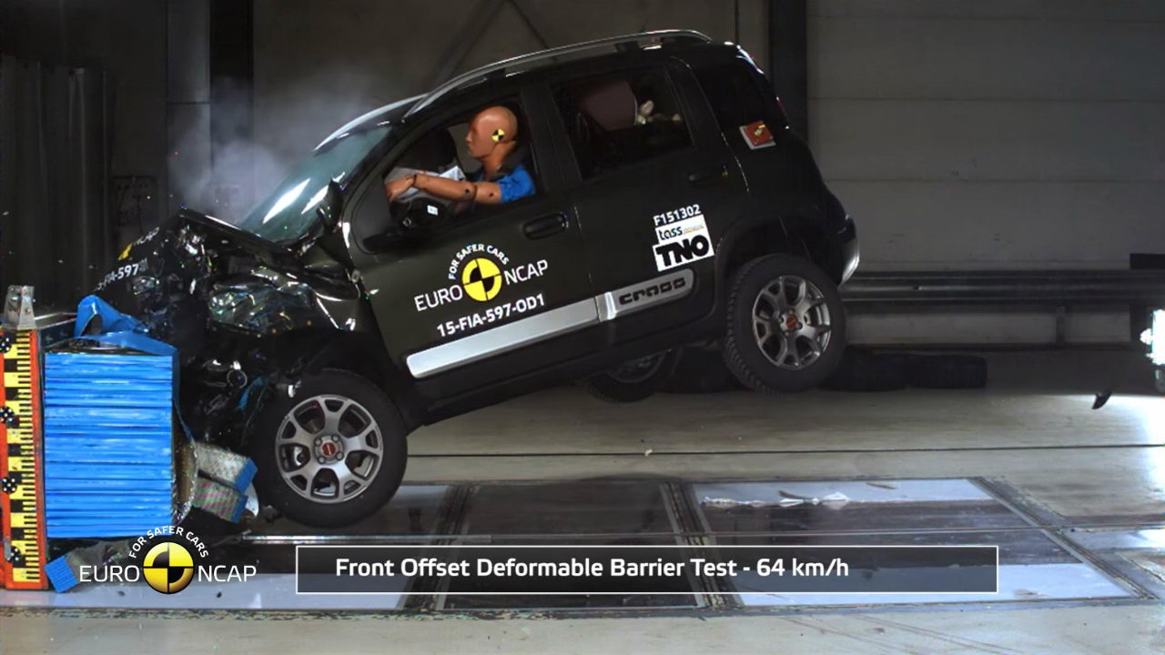 euro-ncap-crash-fiat-panda-cross