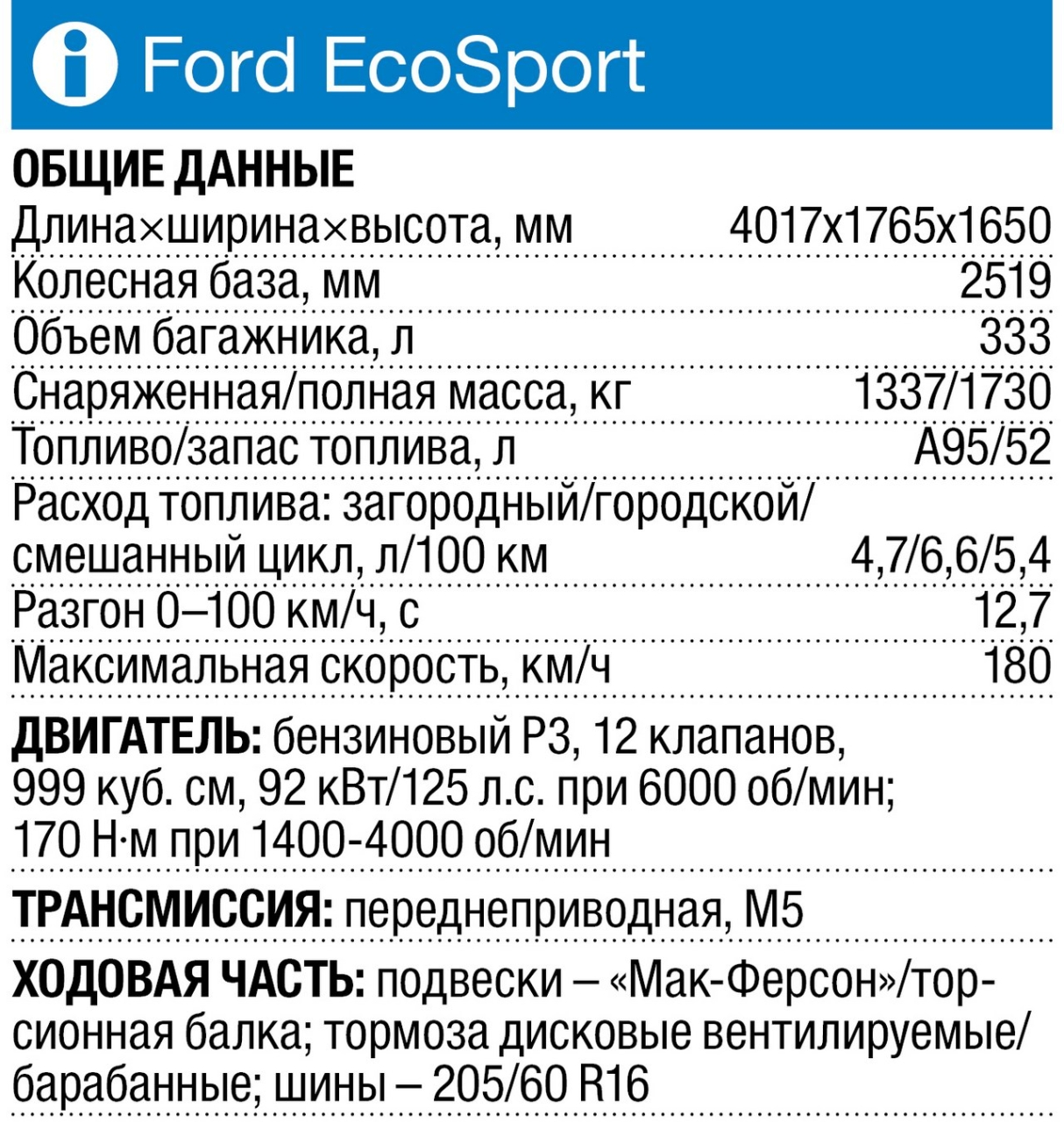 Ford_EcoSport_tech