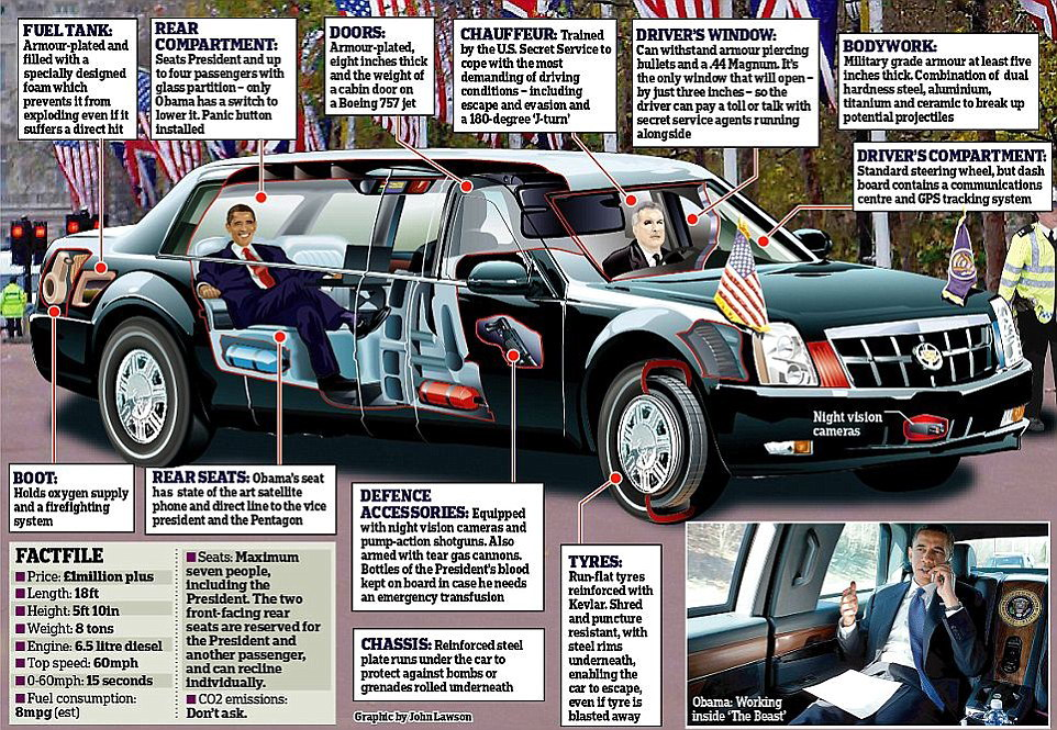 presidential-limo-tech