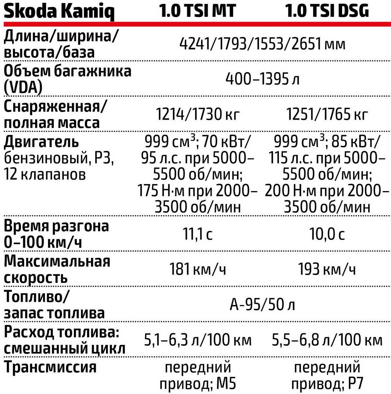 Skoda-Kamiq