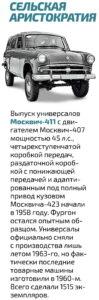 Moskvich-411