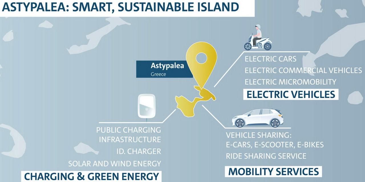 VW Astypalea