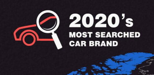 MostSearchCar