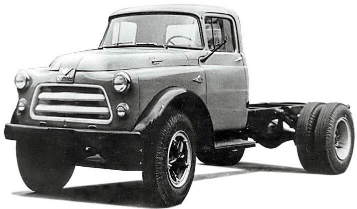 Dodge серии С